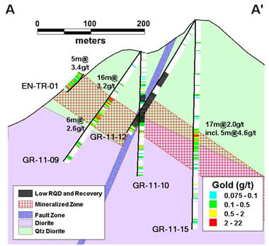 Geological_cross_section_of_Notch_110711_tn.jpg